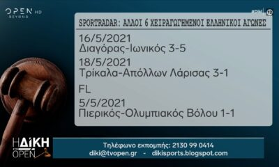 Έξι ακόμη χειραγωγημένοι αγώνες στην Ελλάδα (vid)