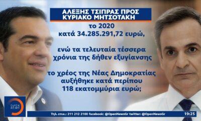 Αύξηση 118 εκατ. στα κομματικά δάνεια του κυβερνώντος κόμματος